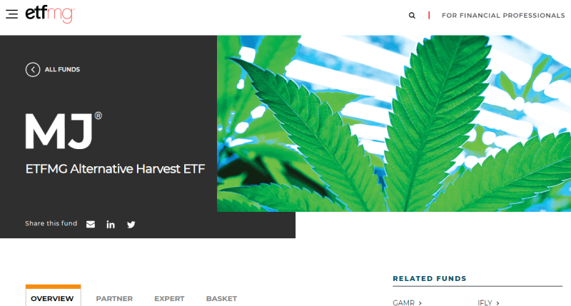ETFMG Alternative Harvest ETFのウェブサイト